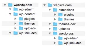 wordpress-file-structure